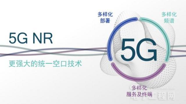 2020年商用的高通5G物联网的那些事