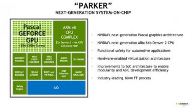 英伟达公布Tegra Parker处理器 性能爆表2