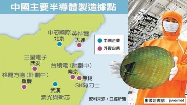 全球半导体厂进军大陆五年500亿美元投资