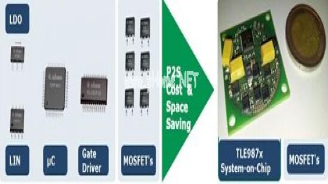 图示1-大联大品佳代理的英飞凌TLE987x驱动和控制解决方案开发板照片