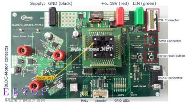 图示3-大联大品佳代理的英飞凌TLE986x、TLE987x驱动和控制解决方案照片
