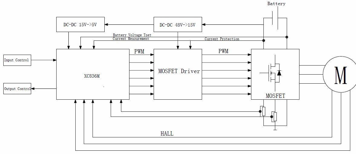 基于xc836的霍尔foc电动自行车控制器201208mc