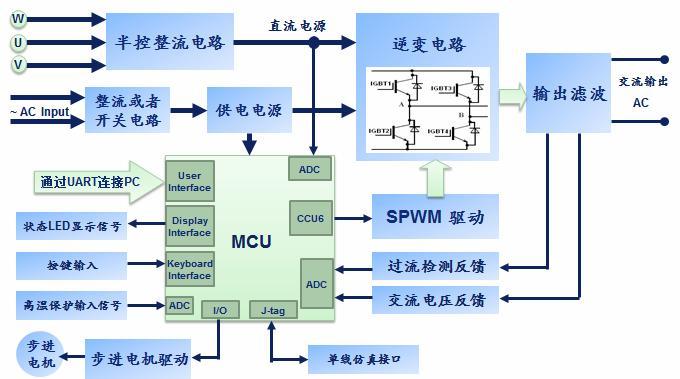 2kw数码发电机控制器201208pc_dma