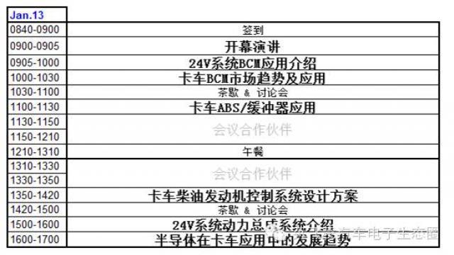 英飞凌汽车电子生态圈季度技术研讨会