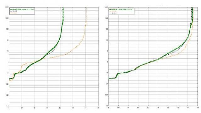 图%205:封装的初始和最终结构函数拟合%20[参考文献%204]。
