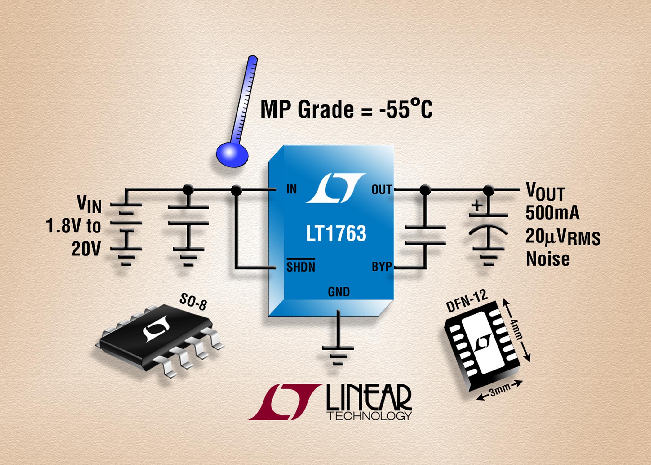 高压 MP 级 LDO