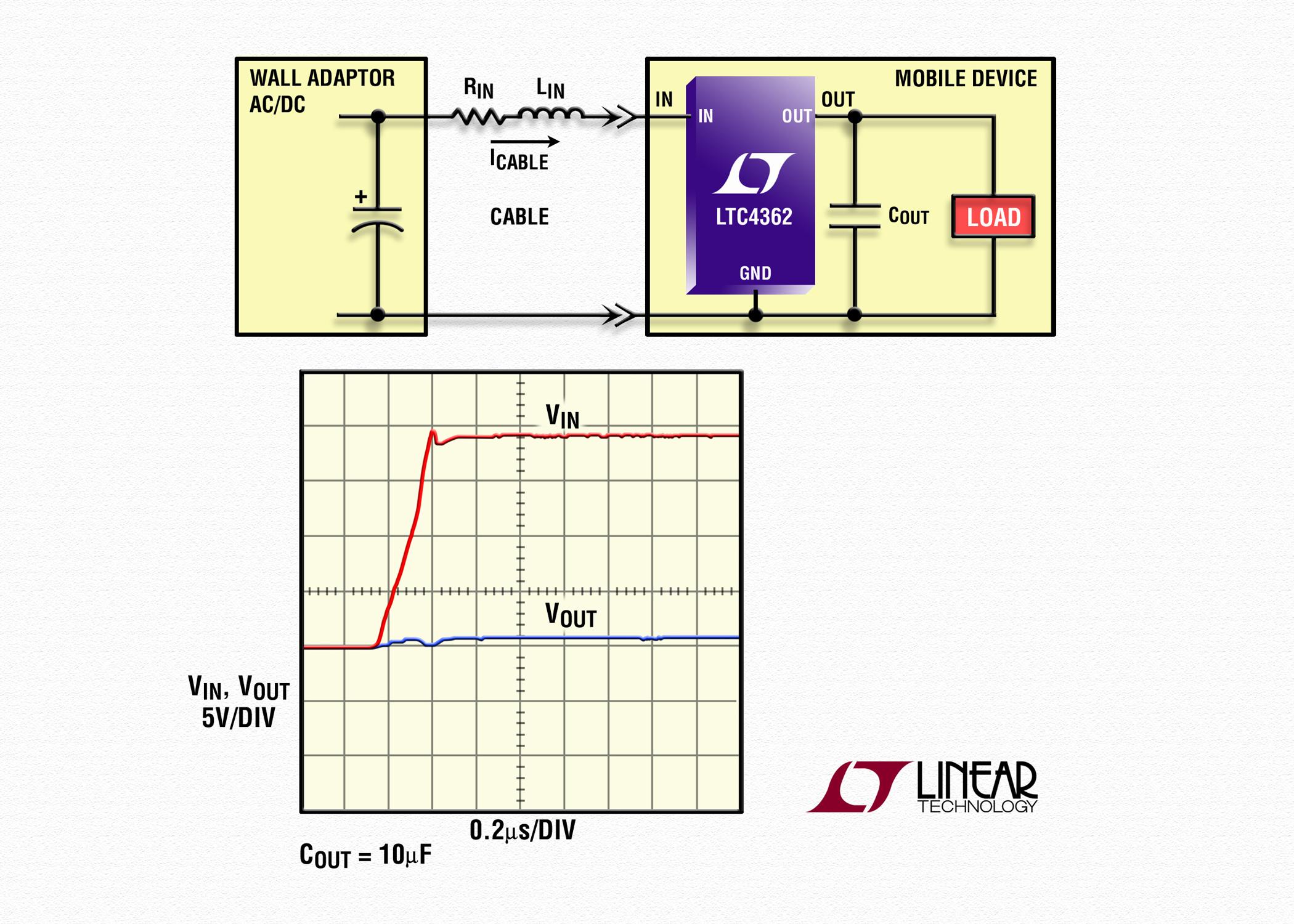 20V 带电插入 LTC4362