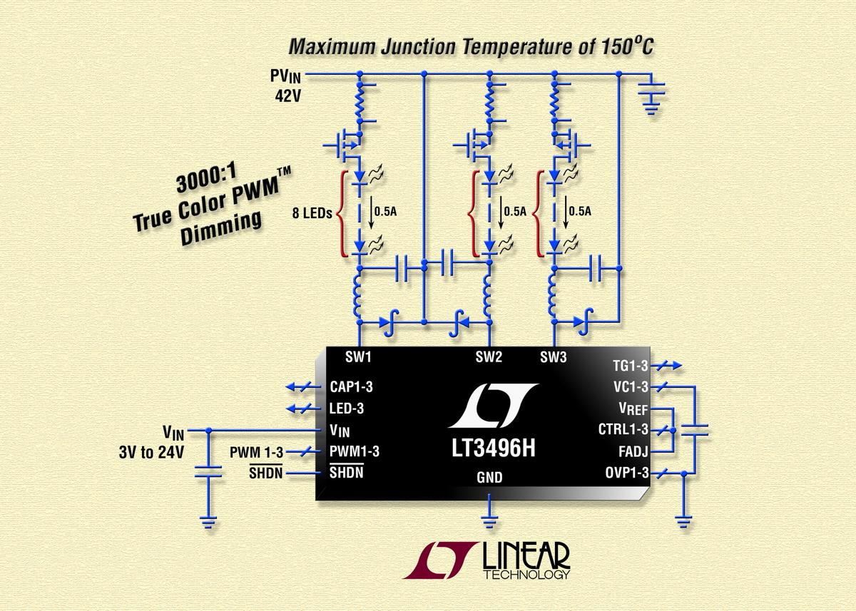 具 3,000:1 真正色彩调光的三通道 LED 驱动器提供 150oC 的最高结温
