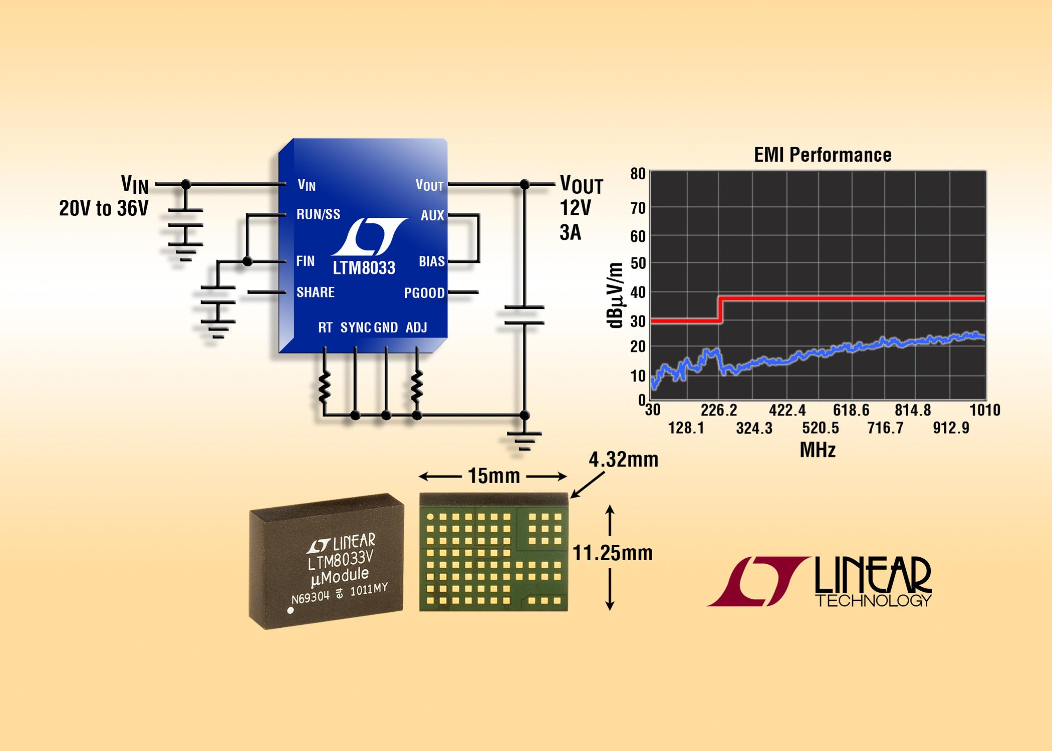 照片说明: 超低噪声 EN55022 Class B 3A DC/DC 微型模块稳压器