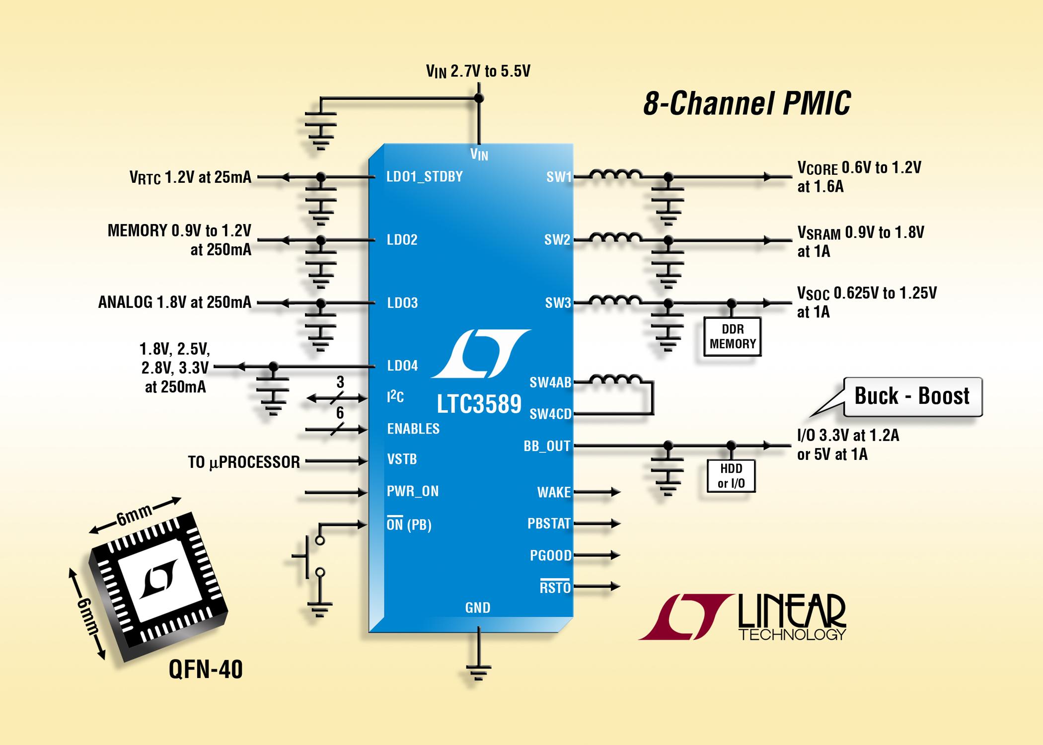 照片说明:面向便携式处理器的 8 通道输出、高功率、3 个降压 + 1 个降压-升压  + 4 个 LDO型 PMIC