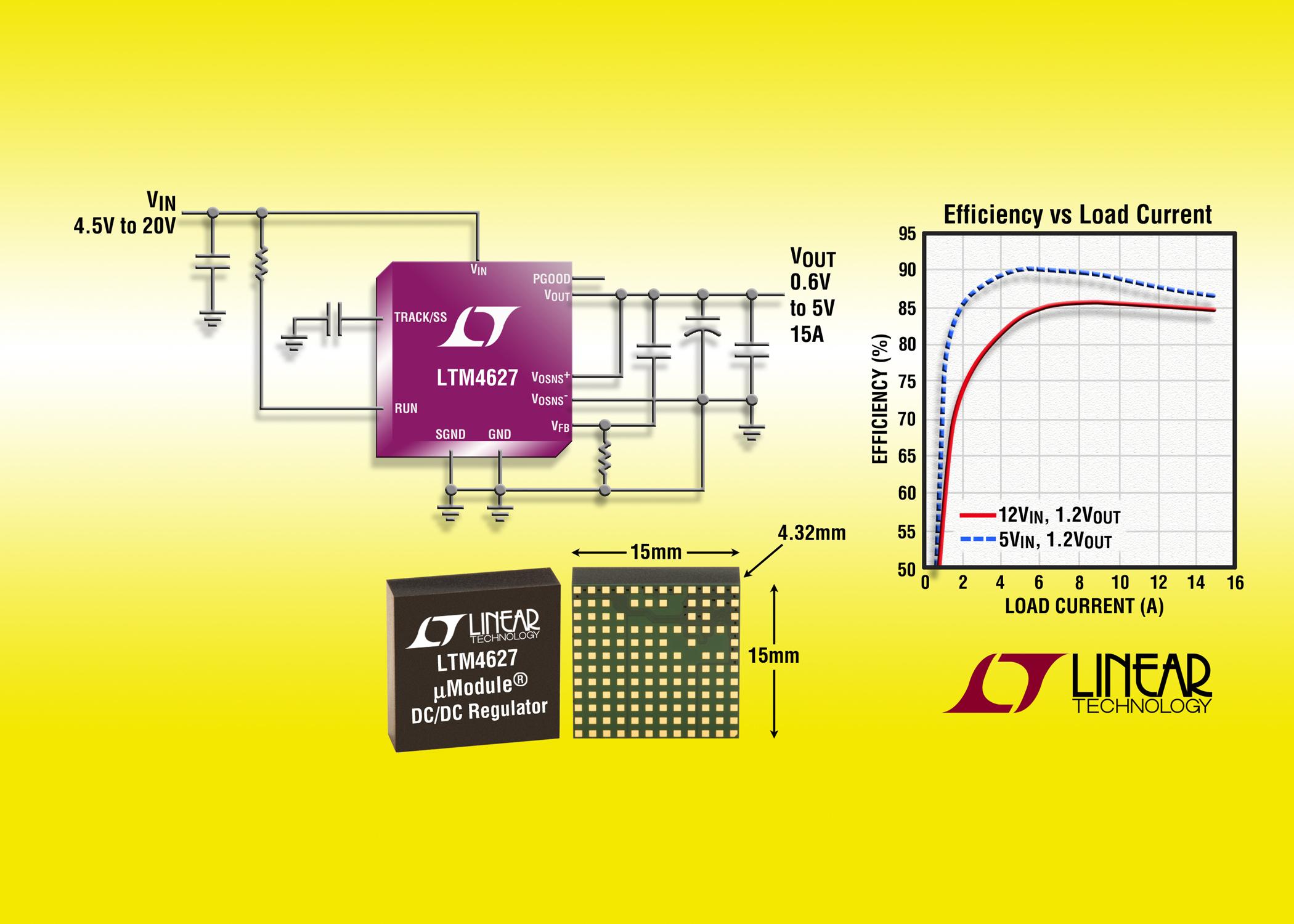 照片说明: 15A DC/DC 微型模块稳压器