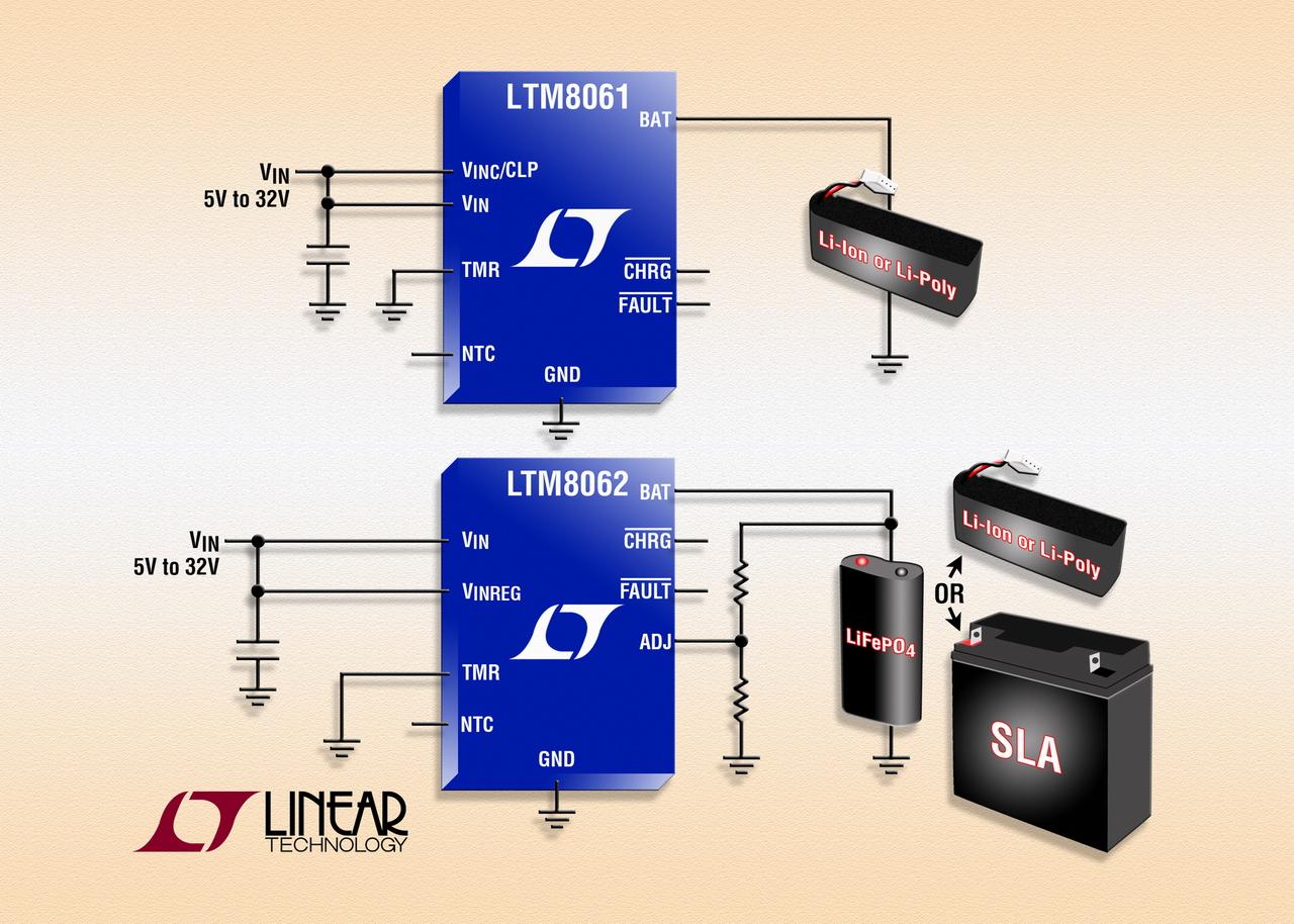 照片说明: 2A 微型模块电池充电器