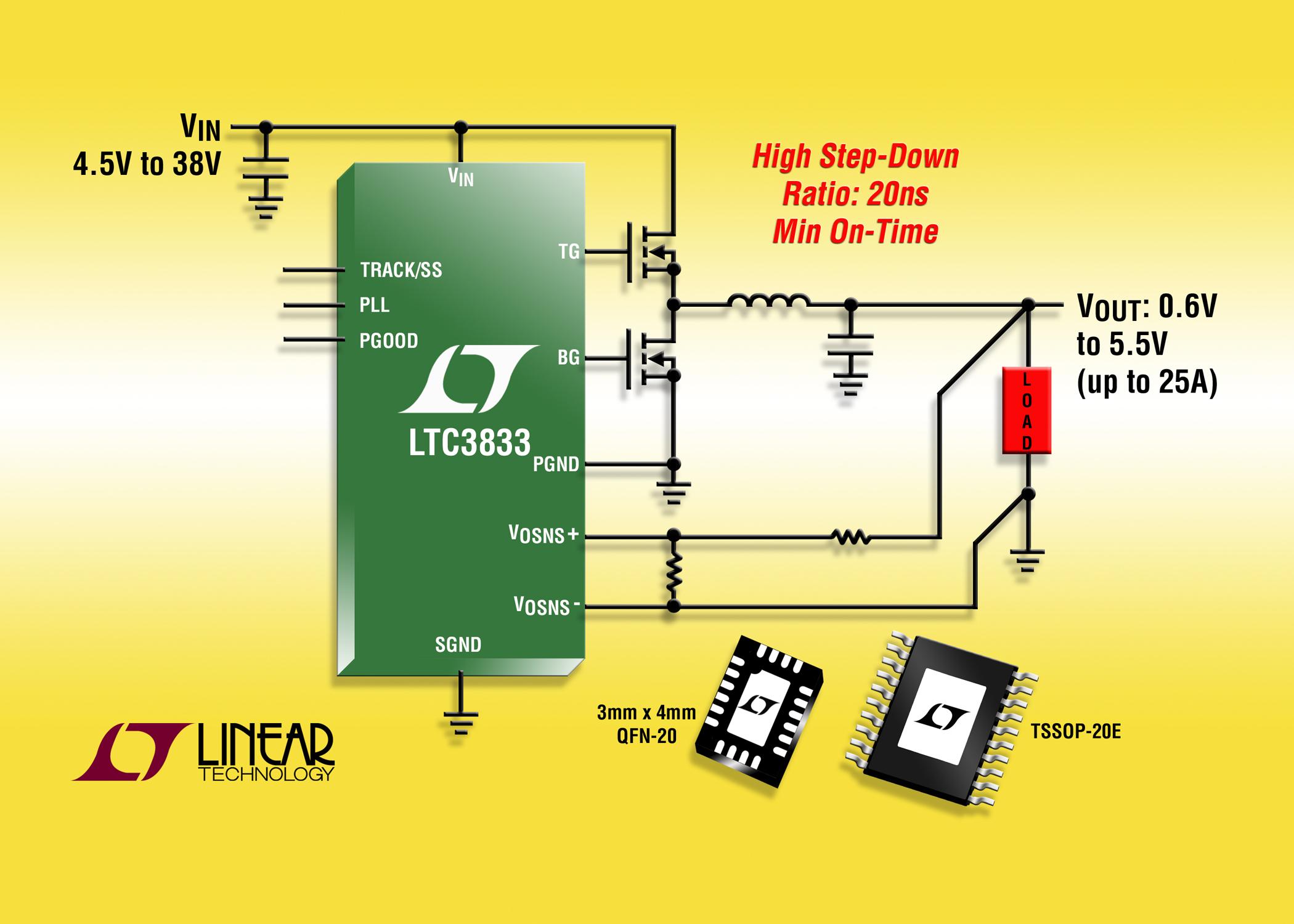 照片说明: 快速同步降压型 DC/DC 控制器