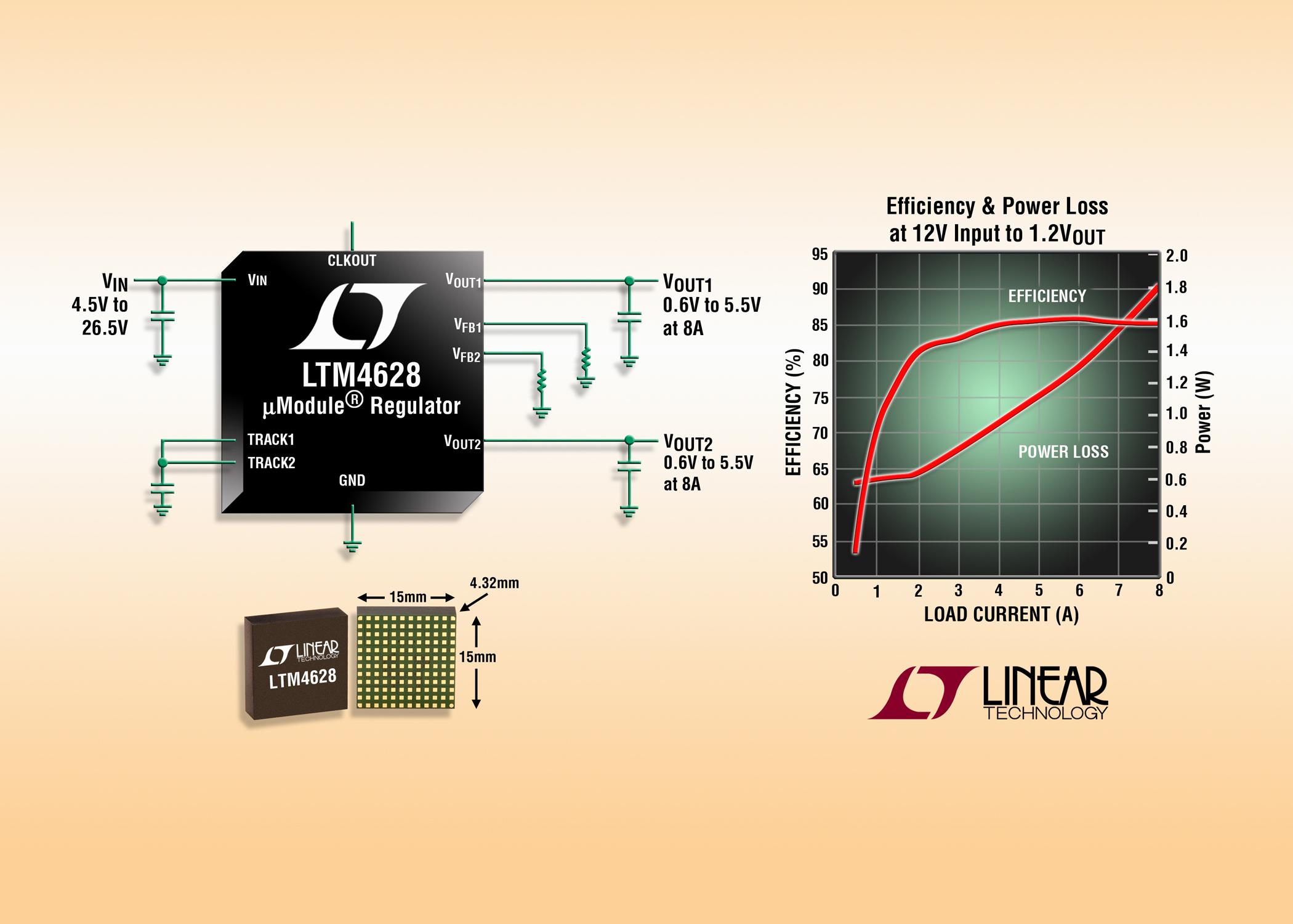 照片说明: 双路 26.5V 输入、8A DC/DC 微型模块稳压器