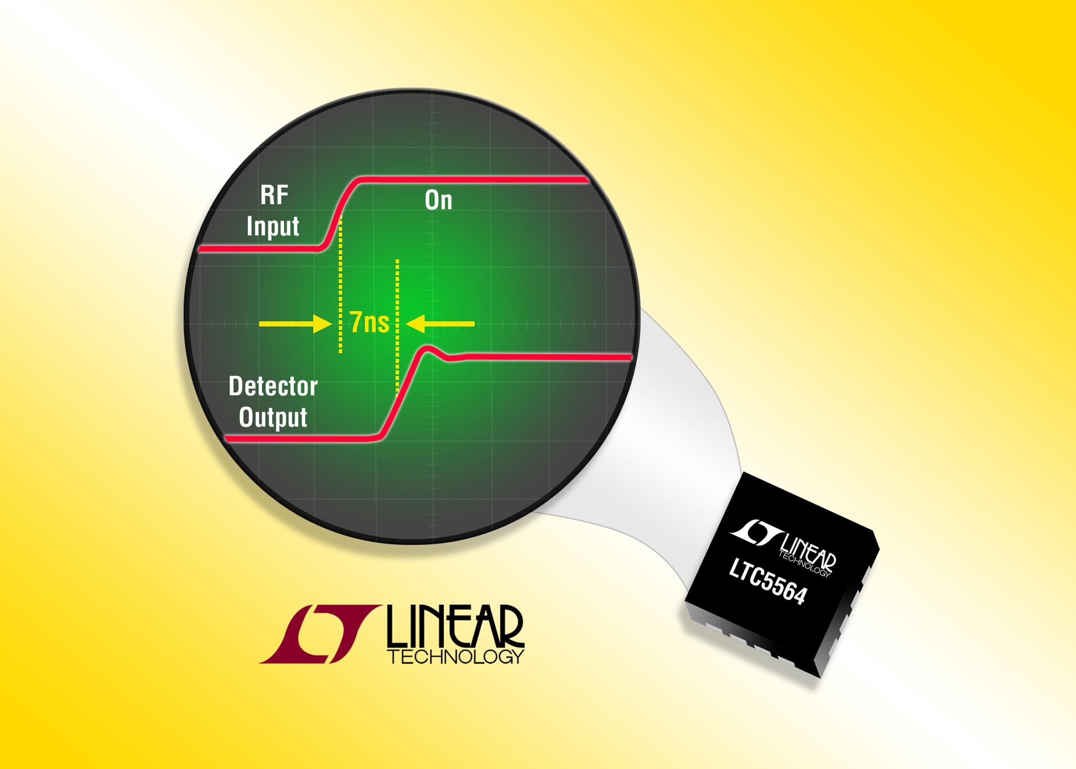 照片说明:超快 15GHz RF 功率检波器
