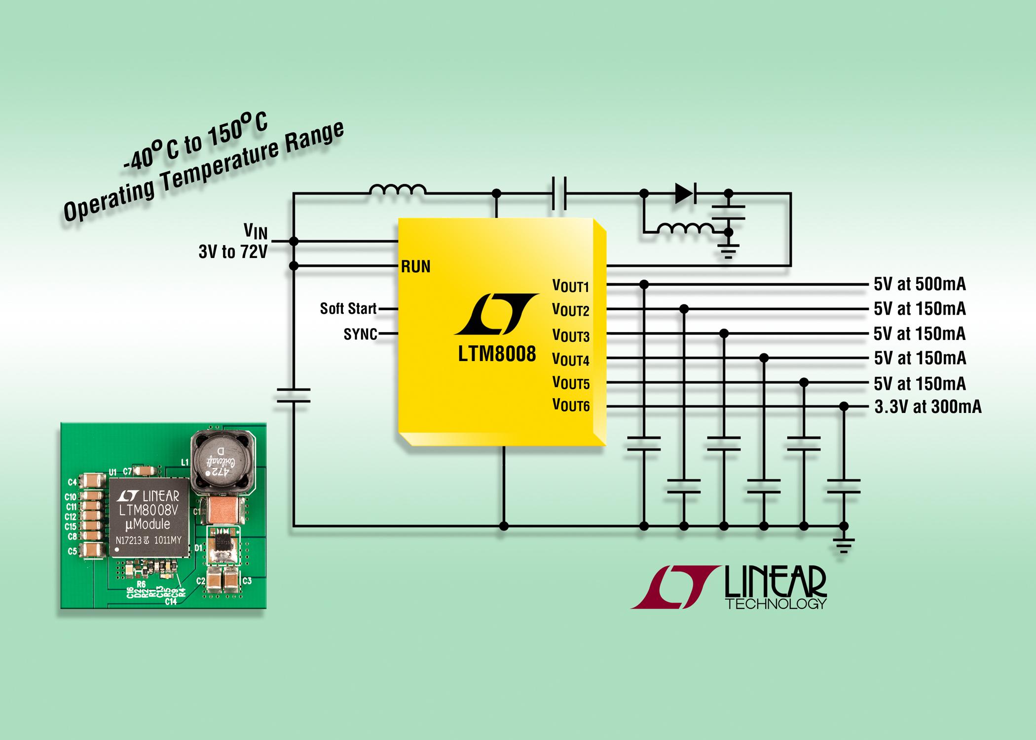 照片说明:采用 15mm x 15mm x 2.82mm LGA 封装的 6 输出 DC/DC 微型模块稳压器