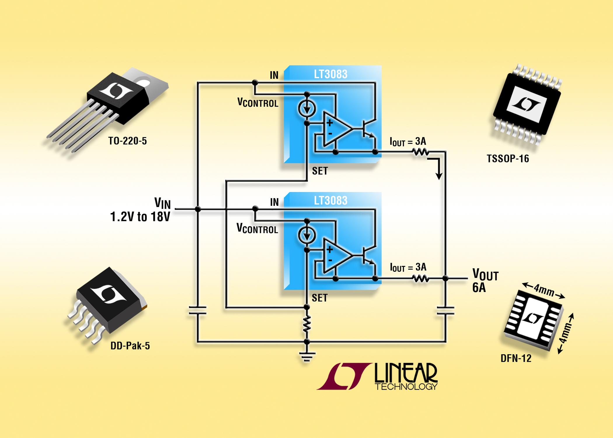 照片说明:新一代、可采用单电阻设置和非常容易并联的 3A LDO