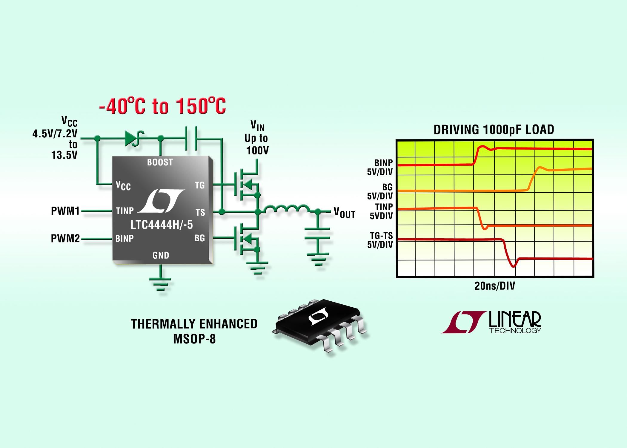 照片说明:用于 DC/DC 转换器的高可靠性 100V 同步 MOSFET 驱动器