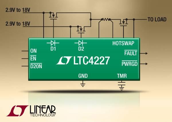 照片说明:紧凑型双理想二极管和单热插拔控制器
