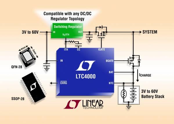 照片说明:高功率充电控制器可与任何开关稳压器接口