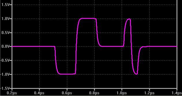 isoSPI 差分信号对双绞线上的 SPI 状态变化进行编码