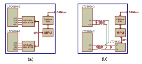 图 2: 传统的 BMS 隔离和 isoSPI 方法
