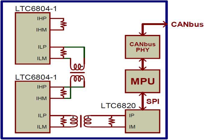 图 3: 采用 isoSPI 菊花链的另一种 BMS 配置