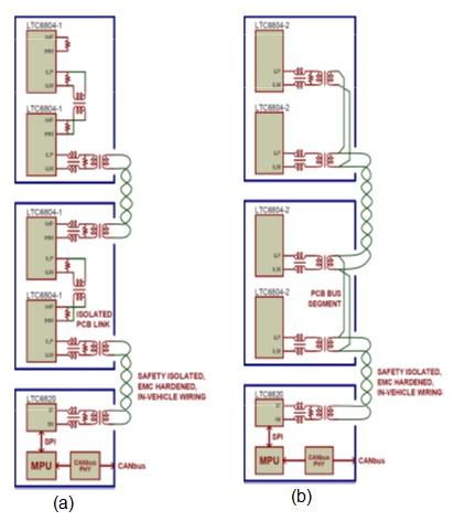 图 4: 采用了 isoSPI 网络的灵活分布式 BMS 结构