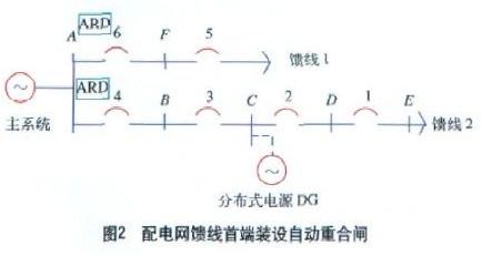 假设配电网中设置三段式电流保护