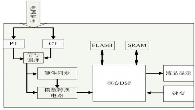 DSP042601  2