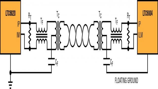 图 1:isoSPI 点对点链路概略图
