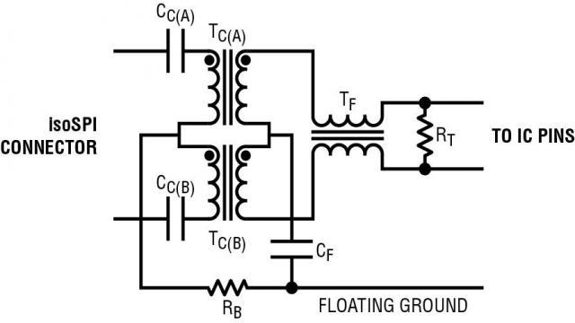 图 7:建议采用的印刷电路板布局,可在 isoSPI 接口端提供良好的高压性能