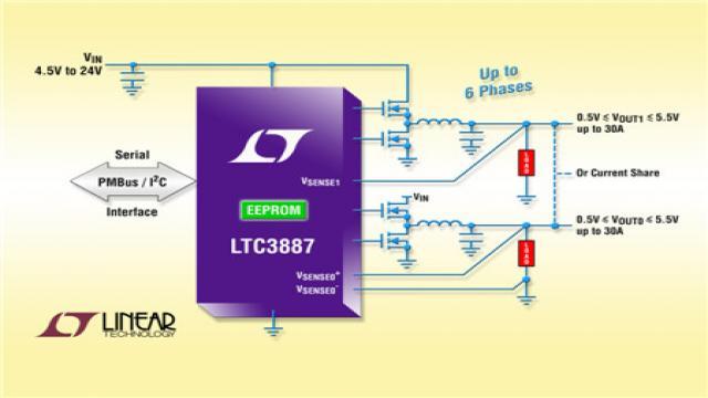 照片说明:I2C / PWMBus 双通道同步降压型 DC/DC 控制器