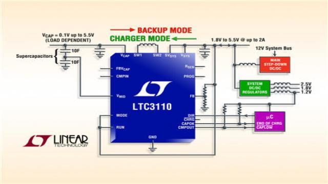 照片说明:2A 双向降压-升压型超级电容器充电器