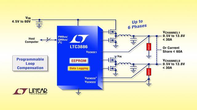 具数字接口的双通道同步降压型控制器