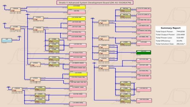 stratix v 高级系统开发板