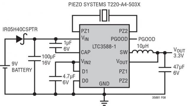 图 3:压电式能量收集器
