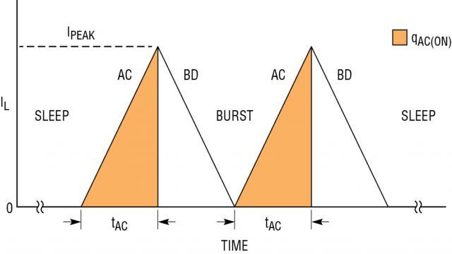 图 5:在开关 A 和 C 接通时测得的电池放电曲线