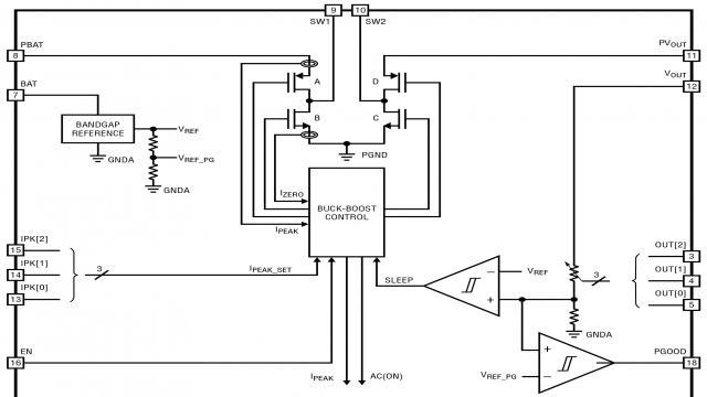 图 3:LTC3335 DC/DC 转换器方框图