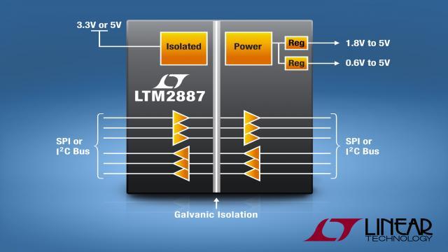 具有两个大电流轨的隔离式 SPI / 数字或 I2C 接口,
