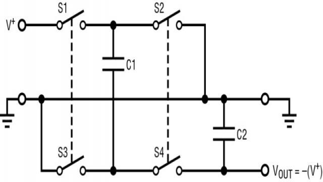 图 1:电压逆变器的简化充电泵方框图