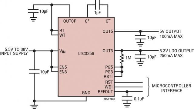 图 2:LTC3256 原理图具有一个 5V/100mA 输出和一个 3.3V/250mA 输出