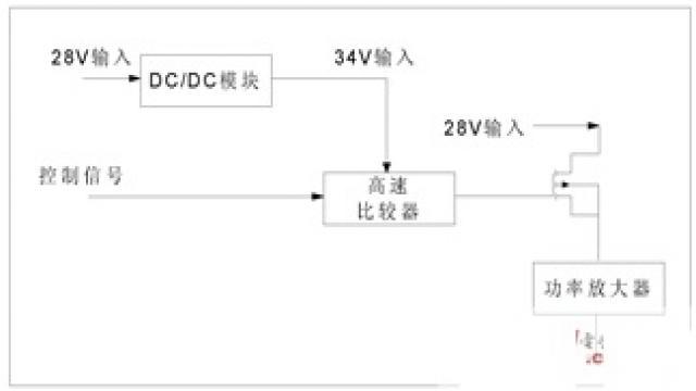 图2功率放大器电源开关结构框图-P波段瞬态极化雷达系统T R组件设计图片