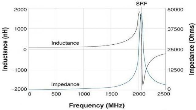 RF社区-射频电路