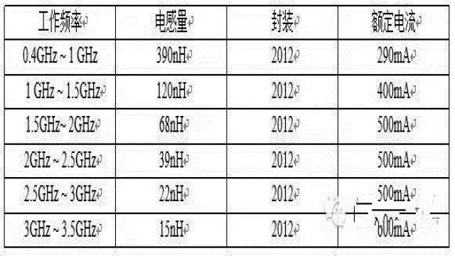 BFP780馈电电感参考值
