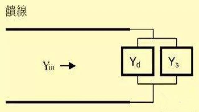单株短路线阻抗匹配网络的等效电路