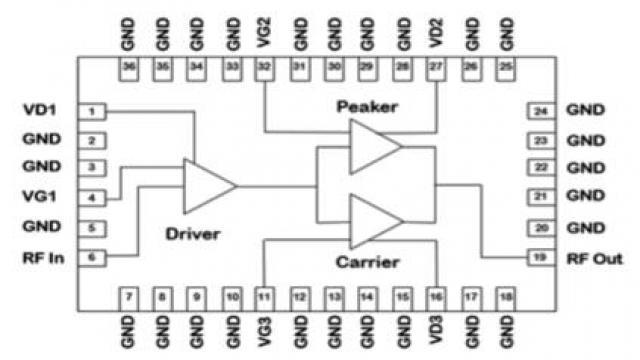 图 5 QPA2705 内部结构框架图