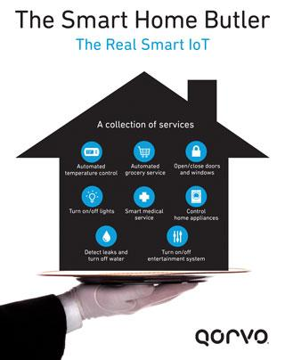smart-home-butler_withlogo_320px
