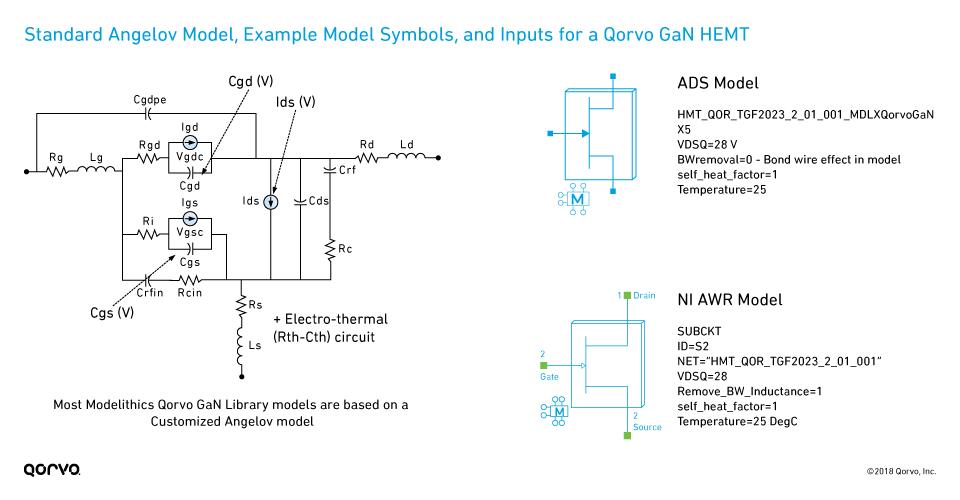 fig3-standard-model-symbols_960px