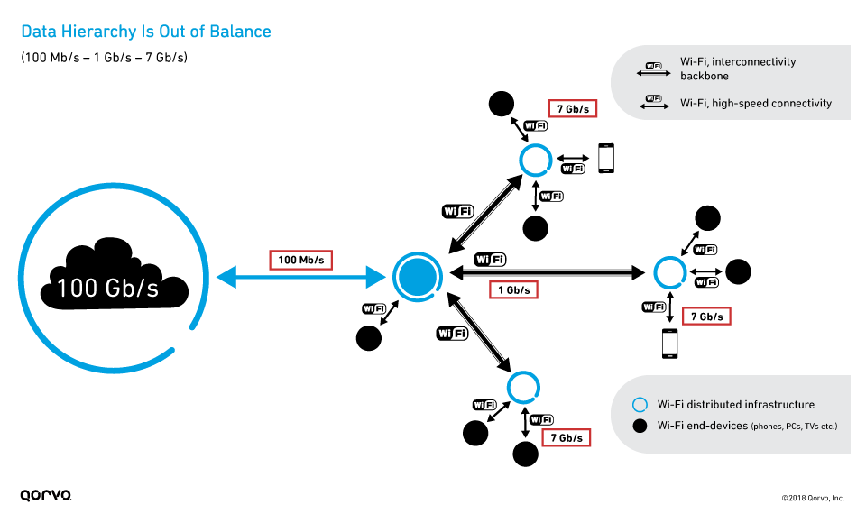 figure1_data-hierarchy-out-of-balance_960x580